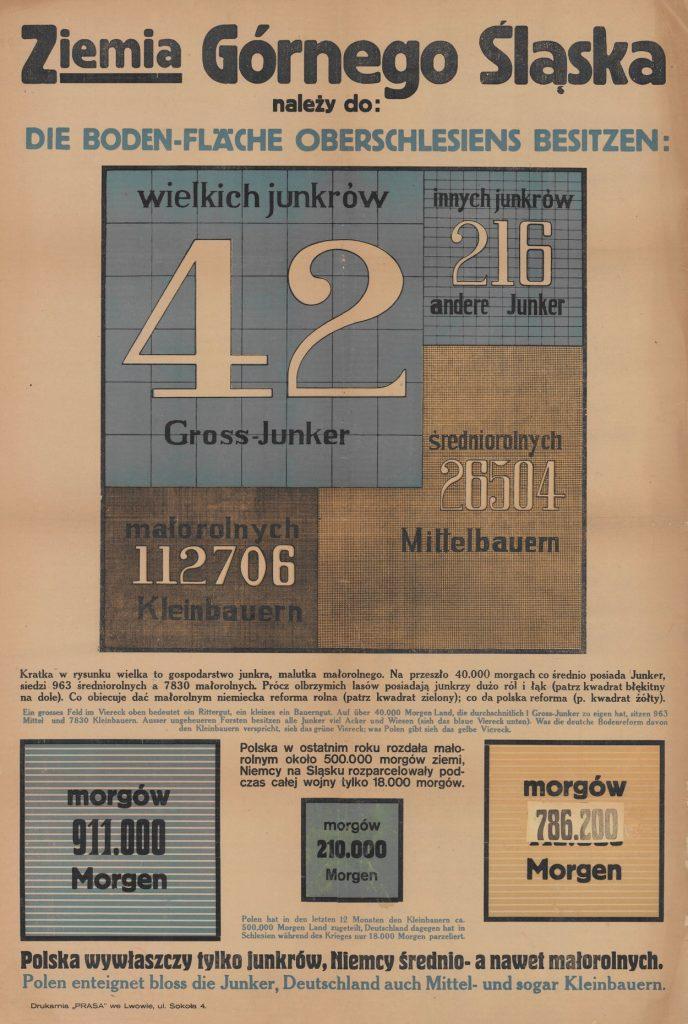 Ziemia Górnego Śląska należy do... Plakat z 1920 roku (domena publiczna).