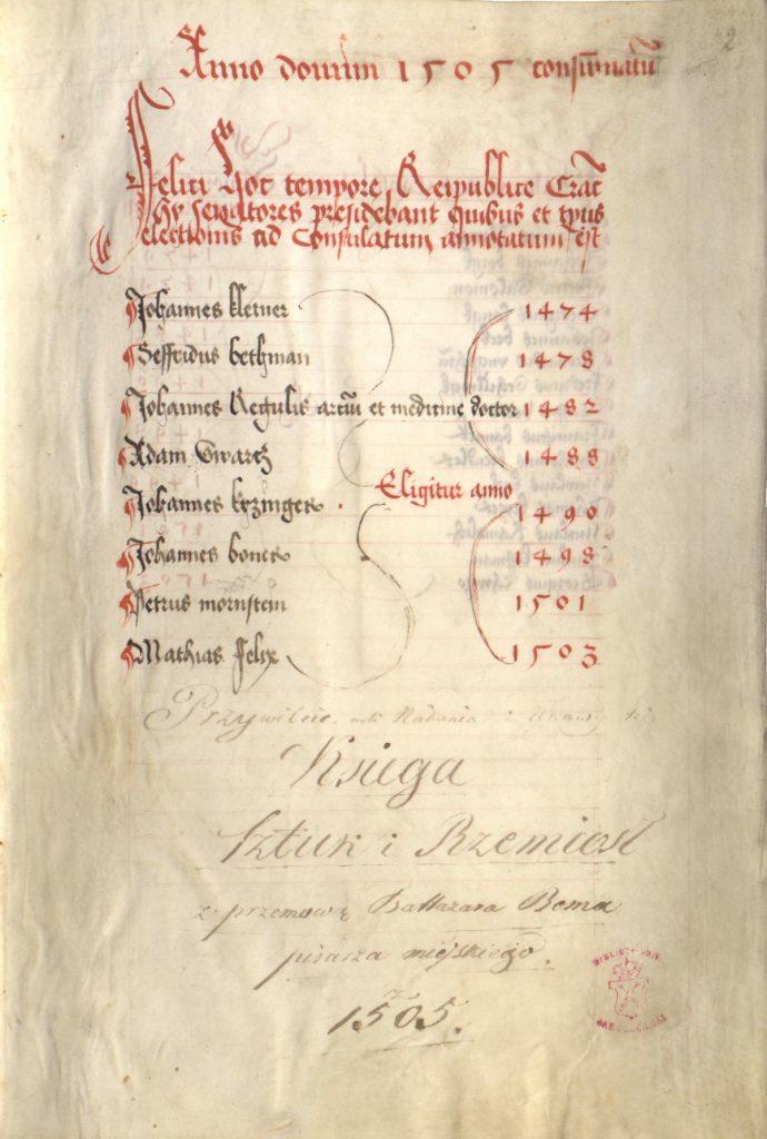Karta tytułowa Kodeksu Baltazara Behema.
