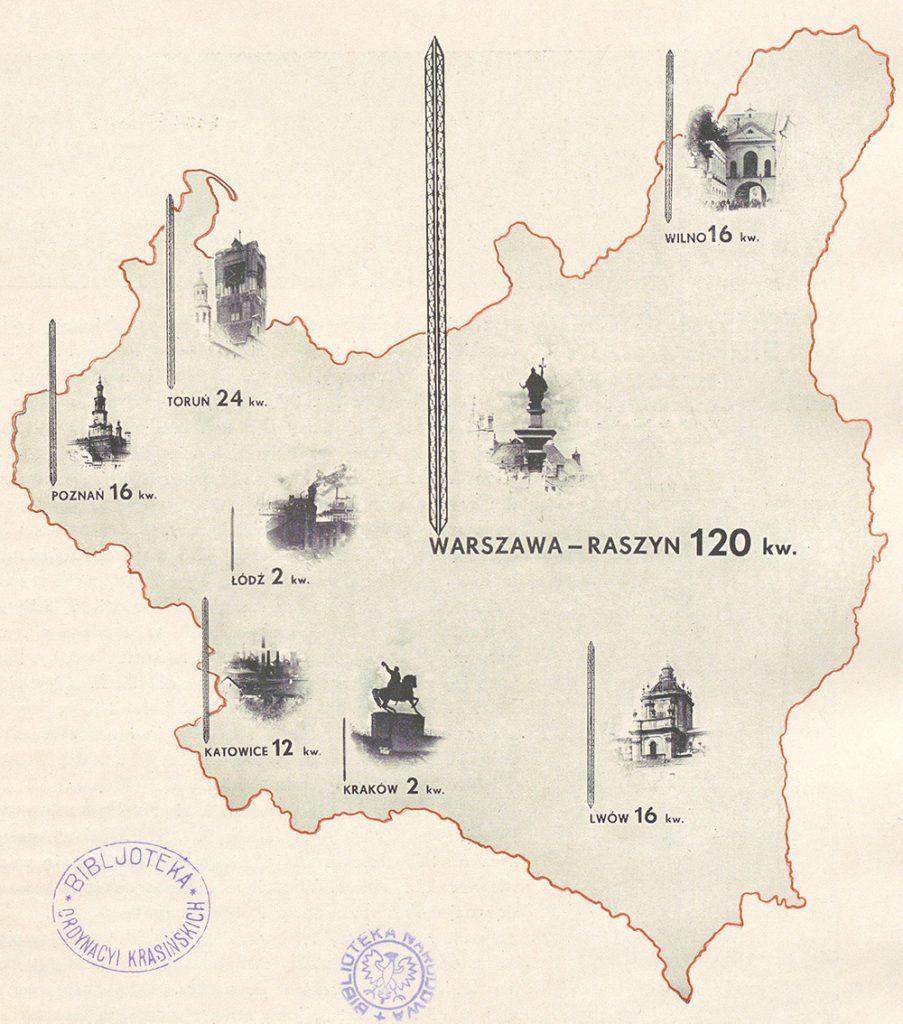 Radiostacje Polskiego Radia w 1935 roku