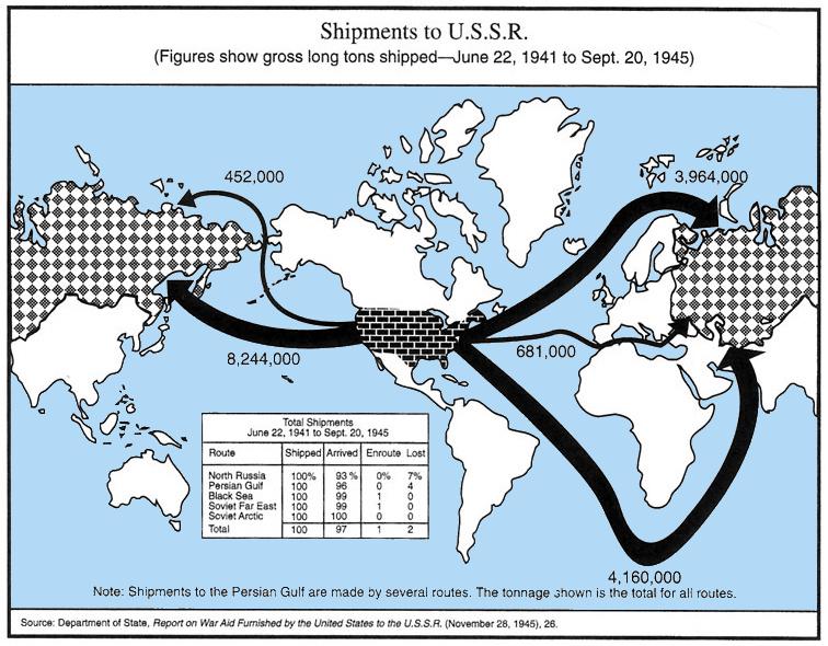 Mapa pokazująca jakimi trasami trafiało amerykańskie zaopatrzenie dla Związku Sowieckiego (domena publiczna).