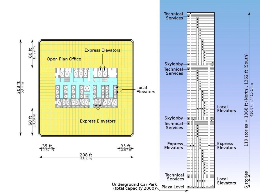 Układ typowego piętra World Trade Center oraz systemu wind (MacRudi/domena publiczna).
